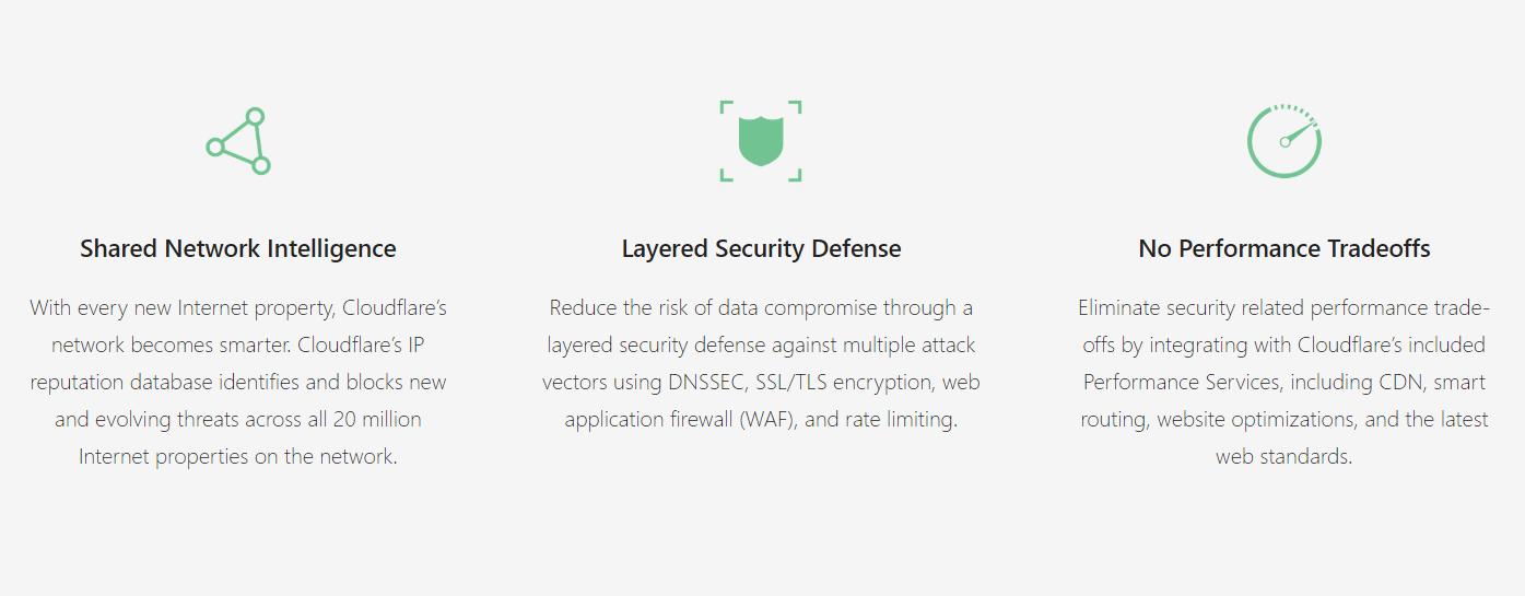 soluzioni sicurezza cloudflare