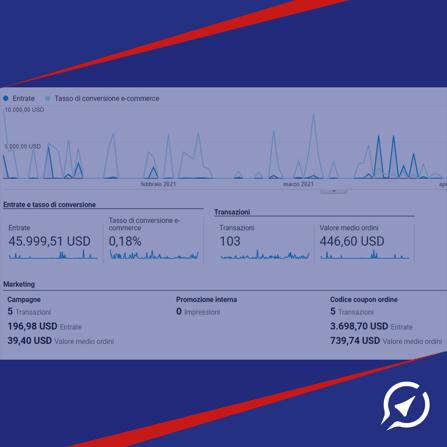 dati ecommerce analytics