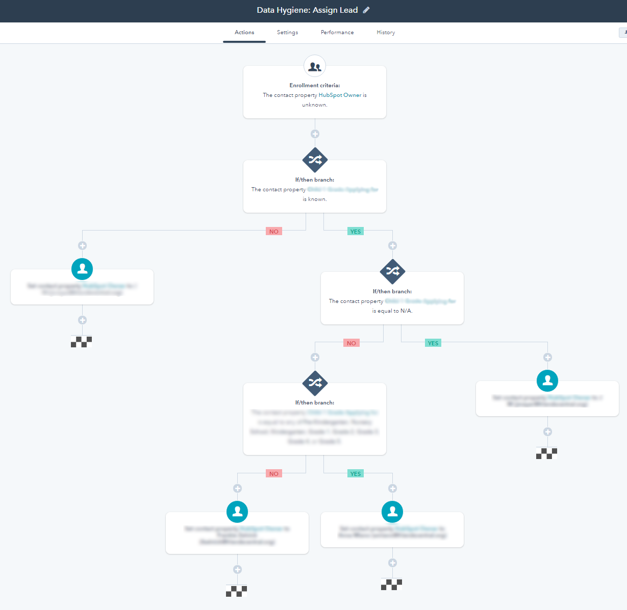 workflow-hubspot-marketing-automation