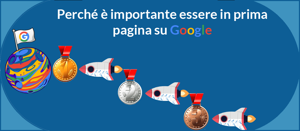SEO_AWARENESS_IMPORTANZA_PRIMA_PAGINA